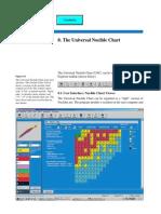Springer Book PDF Book Chap 8 (1) Nuclide Chart
