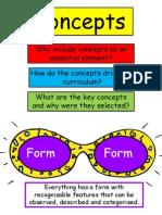 key concepts sunglasses