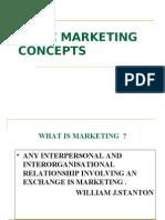Basic Concepts of Marketing