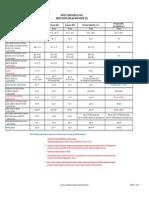 2013-2014 Report Card Calendar
