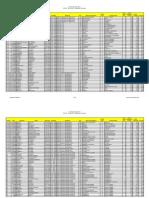 RUR SUD 2 - MP - Graduatoria Provinciale 2013 - Definitiva -
