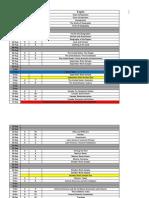 pacing -2013-2014 history 7