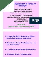 VOCACIONES CIENTÍFICAS - GRÁFICOS