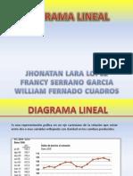 Diagrama Lineal