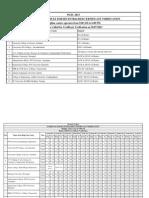 rank wise helpline centre's.pdf
