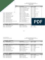 Interinidades 2013-14. Destinos definitivos de Profesores Técnicos de Formación Profesional