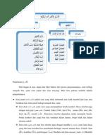 Penjelasan Isim Jamid & Musytaq
