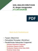 RPL 8 Pemodelan Analisis Dengan DFD