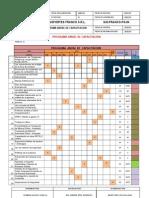 Sgi-franco-fg-04 Programa Anual de Capacitacion
