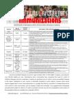Immunizations+Factsheet
