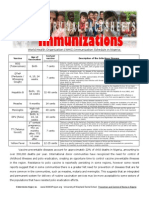 Immunizations+Factsheet