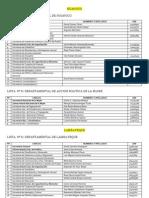 PUBLICACION LISTAS2013