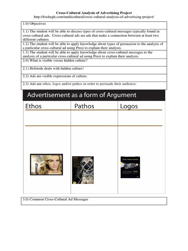 Rose Glen North Dakota ⁓ Try These Advertisement Analysis Worksheet