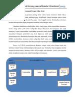Akuntansi Dan Laporan Keuangan Sebagai Bahas Bisnis