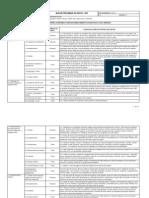 APR - Análise Preliminar de Riscos - JMS - 080610.doc