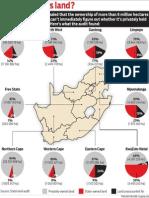 Who owns SA's land?