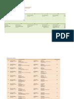 ADMG - ICMD 2009 (B16)
