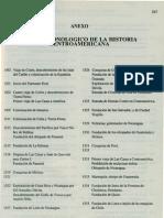ANEXO indice cronologico de la historia centroamericana.pdf