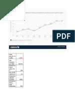 Yahoo Turnaround Statistics