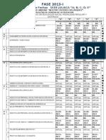 Cronograma Fase 2013 Juliaca
