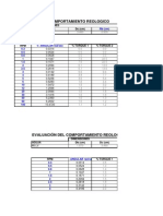 Excel Viscosida