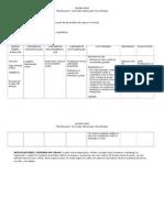Planificacion Hogar ASAC Clase 3