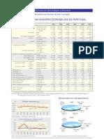 Principais Indicadores Económicos de Portugal 2001-2006 (GEE 2007)