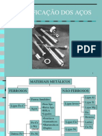 Materiais Rev 111030184139 Phpapp01