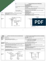 12_Resumen_Cimentaciones_Profundas