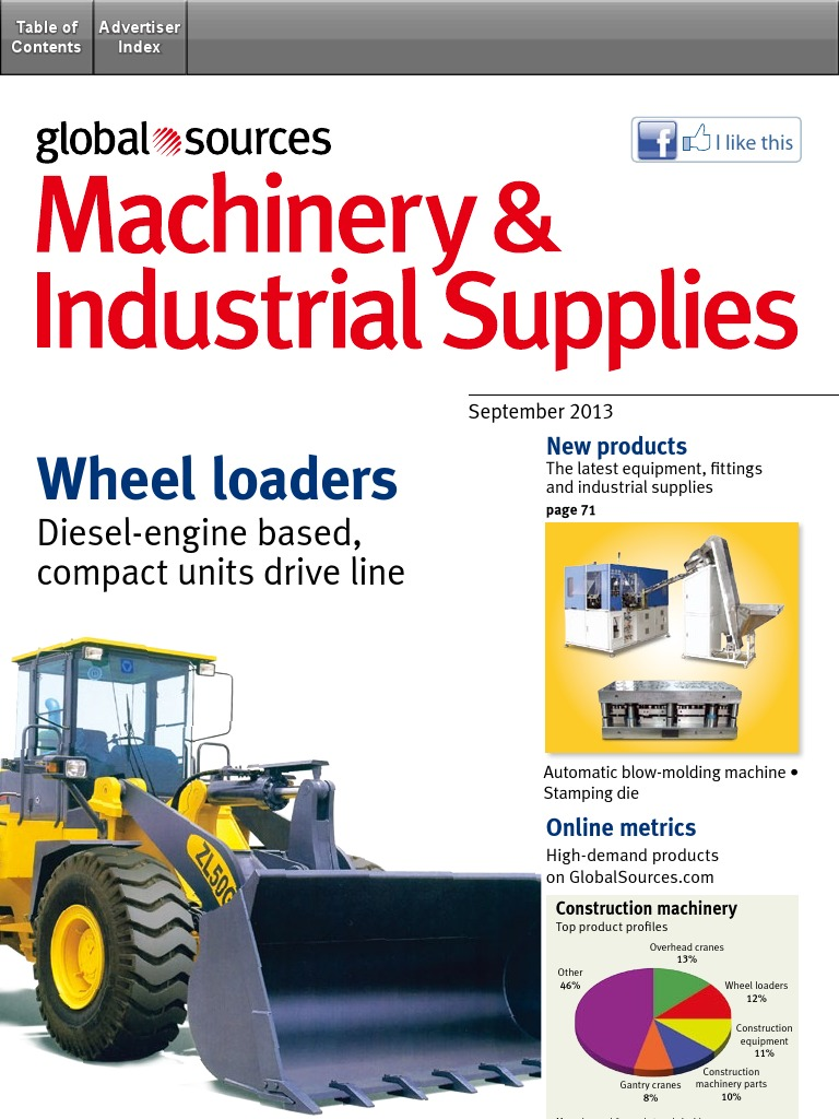 Machinery & Industrial Supplies from china | Airbus | Portable