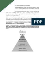 Los 4 factores de éxito en un proyecto de TI