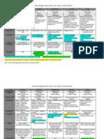 week 5 lesson plans