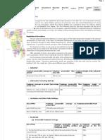 Haryana Urban Development Authority, InDIA