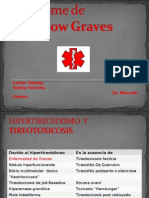 Sindrome de Basedow Graves