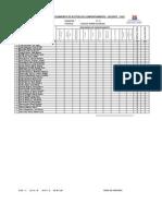 Comportamiento Por Areas-2012