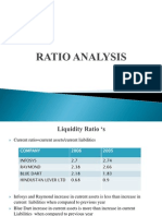 Company Wise Ratio Analysis