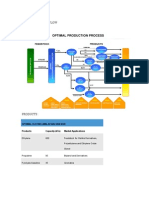 OPTIMAL PROCESS FLOW