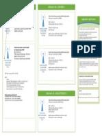 Extension WIFI Architecture Reseau Pour Gite