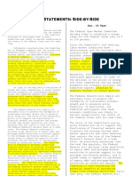 Fomc Statements - Side-By-side