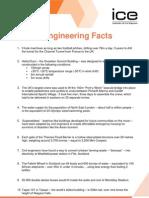 Civil Engineering Facts good