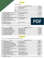 Publicacion Listas Inscritas a Las Elecciones Generales Internas 2013