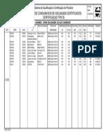 SFA 5.18(Arame)