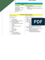 Unit Design Calendar