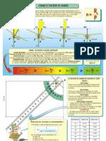 FP9-Fact charge virage-08.pdf