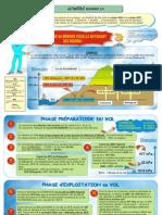 FP21-ALTI2-08.pdf
