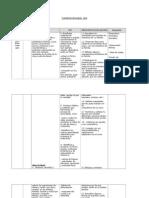 Planificacion Anual Orientacion 2013