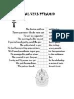 Phrasal Verb Pyramid