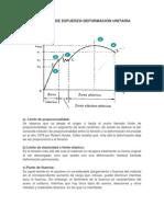 Diagrama de Esfuerzo-Deformacion