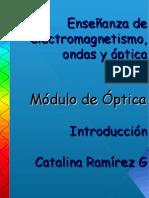 Luz Clase de Optica Unal