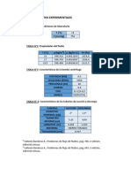 Tabla de datos y resultados.docx